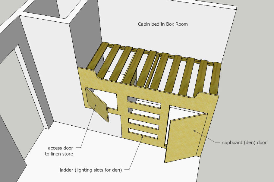 Wood for Bedroom designs for small box rooms